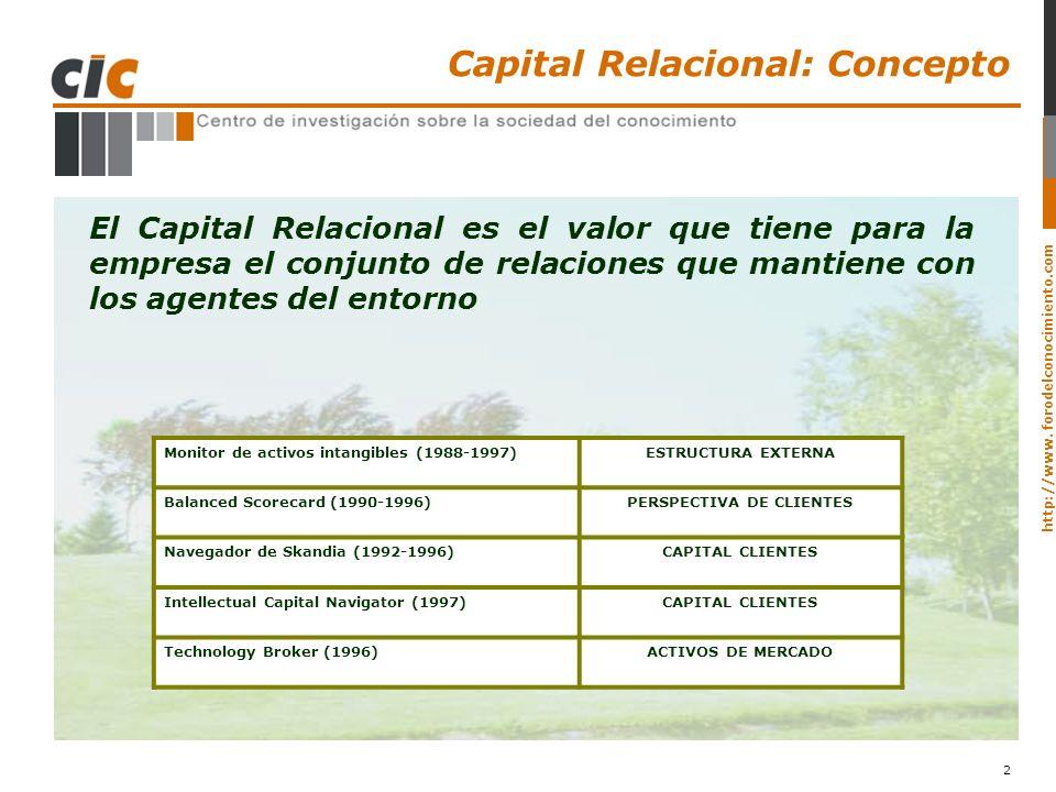 http://www. forodelconocimiento.com 2 Capital Relacional: Concepto El Capital Relacional es el valor que tiene para la empresa el conjunto de relacion