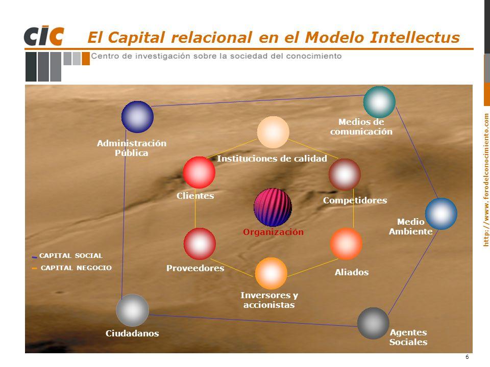 http://www. forodelconocimiento.com 6 Medios de comunicación Medio Ambiente Proveedores Inversores y accionistas Clientes Agentes Sociales Competidore
