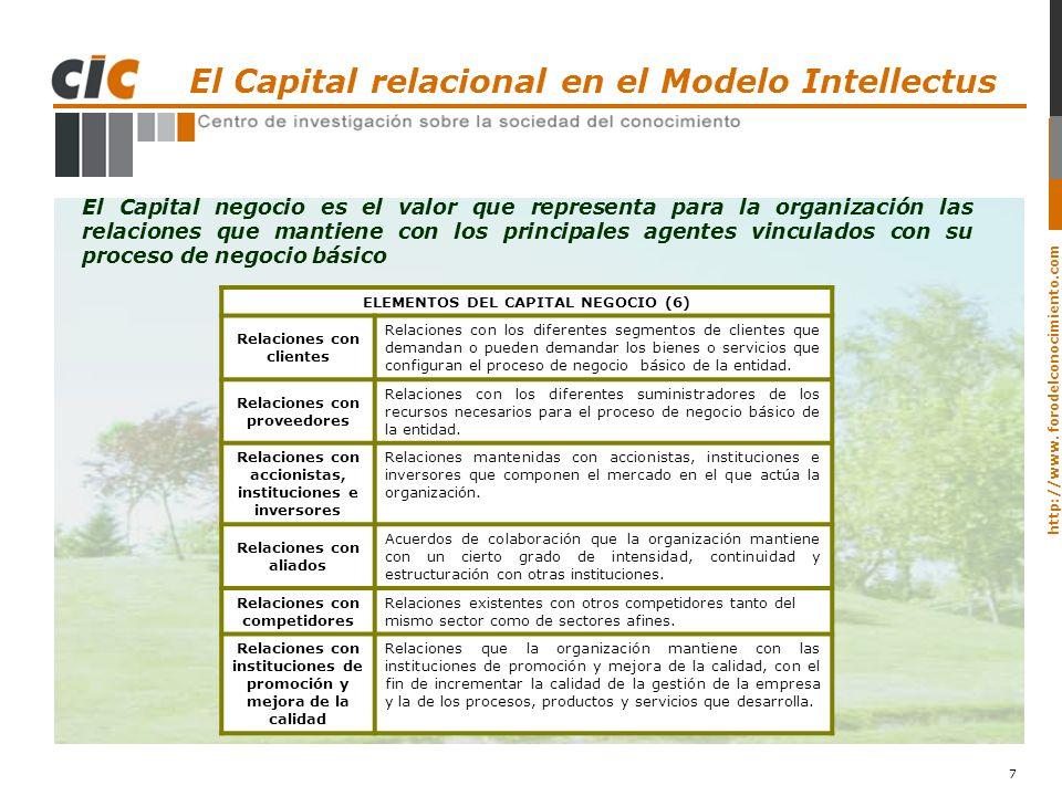 http://www. forodelconocimiento.com 7 El Capital negocio es el valor que representa para la organización las relaciones que mantiene con los principal