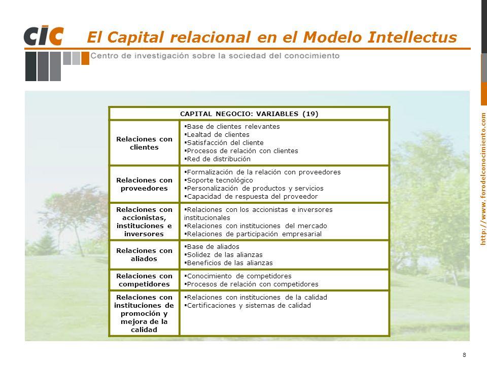http://www. forodelconocimiento.com 8 CAPITAL NEGOCIO: VARIABLES (19) Relaciones con clientes Base de clientes relevantes Lealtad de clientes Satisfac