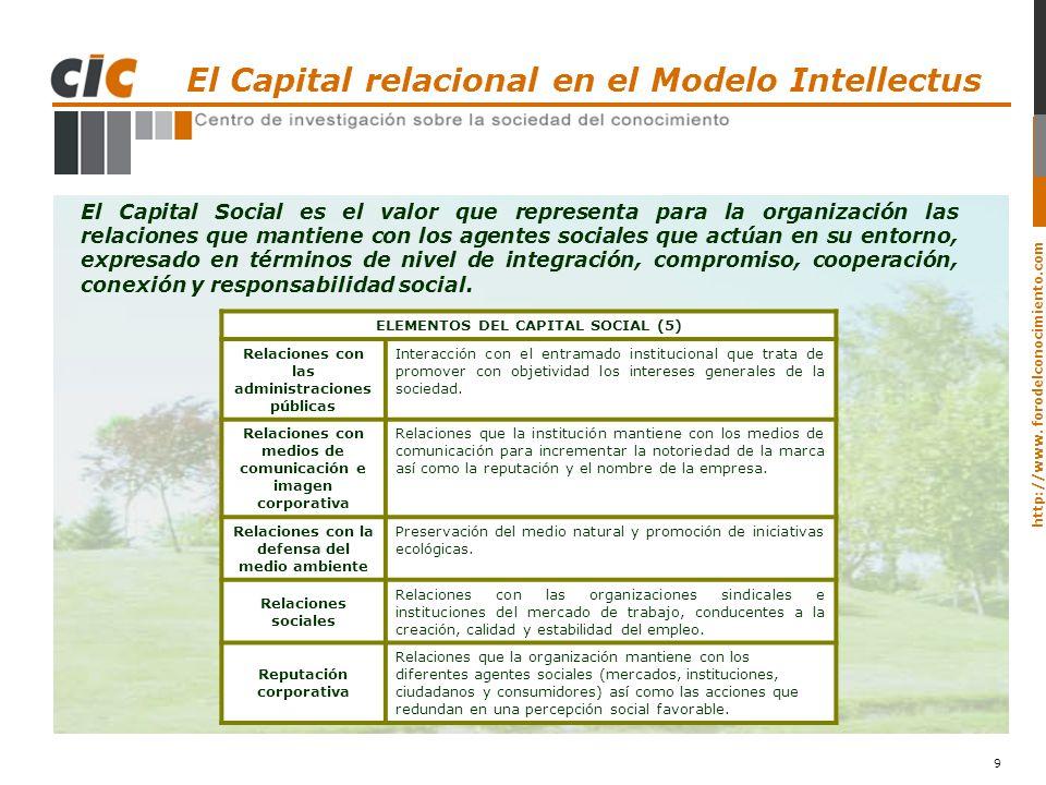 http://www. forodelconocimiento.com 9 El Capital Social es el valor que representa para la organización las relaciones que mantiene con los agentes so