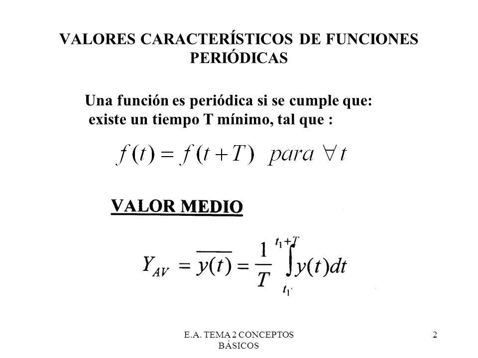 E.A. TEMA 2 CONCEPTOS BÁSICOS 2 VALORES CARACTERÍSTICOS DE FUNCIONES PERIÓDICAS Una función es periódica si se cumple que: existe un tiempo T mínimo,
