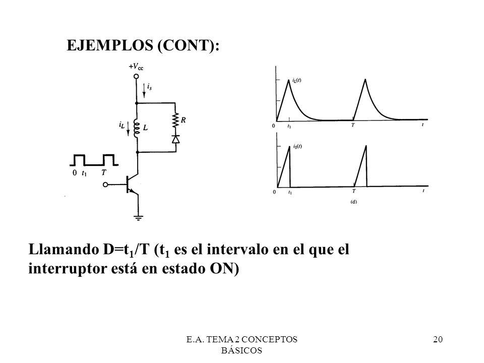 E.A. TEMA 2 CONCEPTOS BÁSICOS 20 EJEMPLOS (CONT): Llamando D=t 1 /T (t 1 es el intervalo en el que el interruptor está en estado ON)