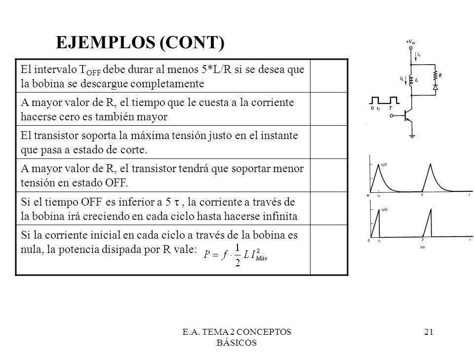 E.A. TEMA 2 CONCEPTOS BÁSICOS 21 EJEMPLOS (CONT) El intervalo T OFF debe durar al menos 5*L/R si se desea que la bobina se descargue completamente A m