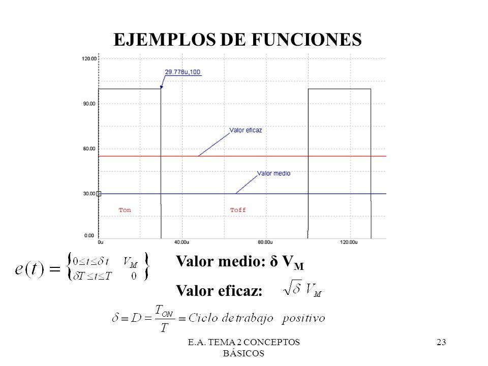 E.A. TEMA 2 CONCEPTOS BÁSICOS 23 EJEMPLOS DE FUNCIONES Valor medio: δ V M Valor eficaz: