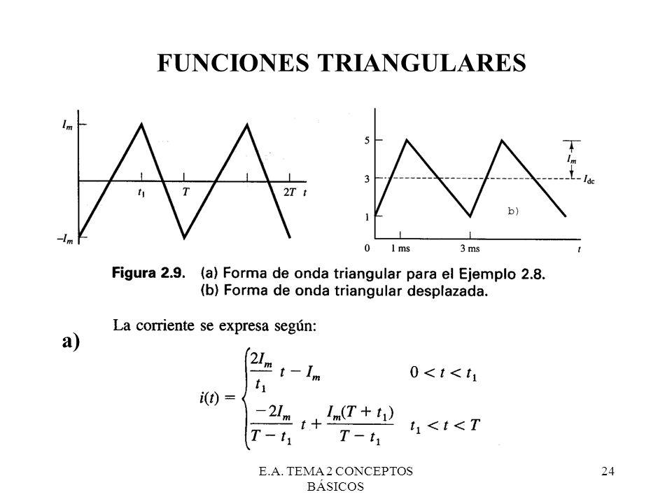 E.A. TEMA 2 CONCEPTOS BÁSICOS 24 FUNCIONES TRIANGULARES a)