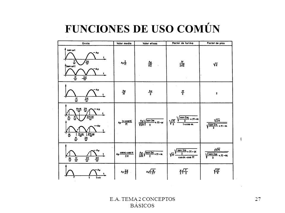 E.A. TEMA 2 CONCEPTOS BÁSICOS 27 FUNCIONES DE USO COMÚN