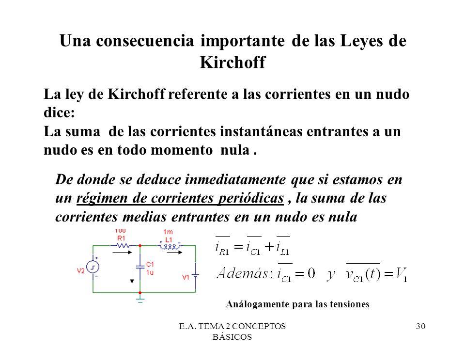 E.A. TEMA 2 CONCEPTOS BÁSICOS 30 Una consecuencia importante de las Leyes de Kirchoff La ley de Kirchoff referente a las corrientes en un nudo dice: L