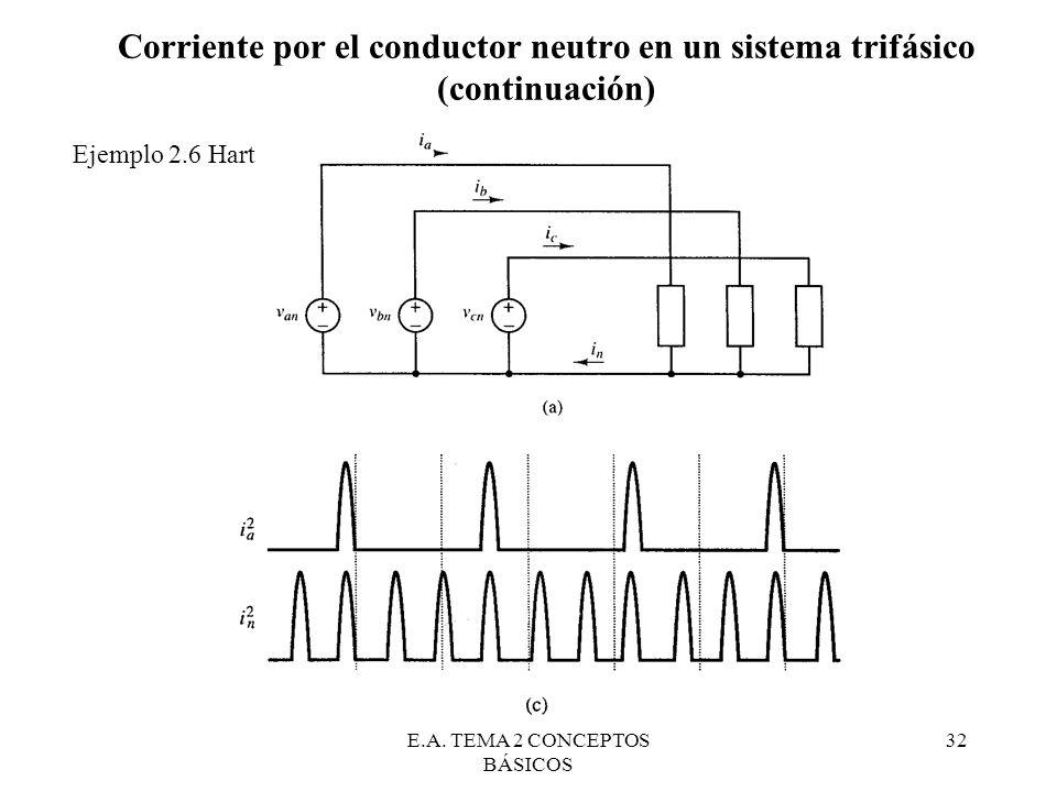 E.A. TEMA 2 CONCEPTOS BÁSICOS 32 Corriente por el conductor neutro en un sistema trifásico (continuación) Ejemplo 2.6 Hart