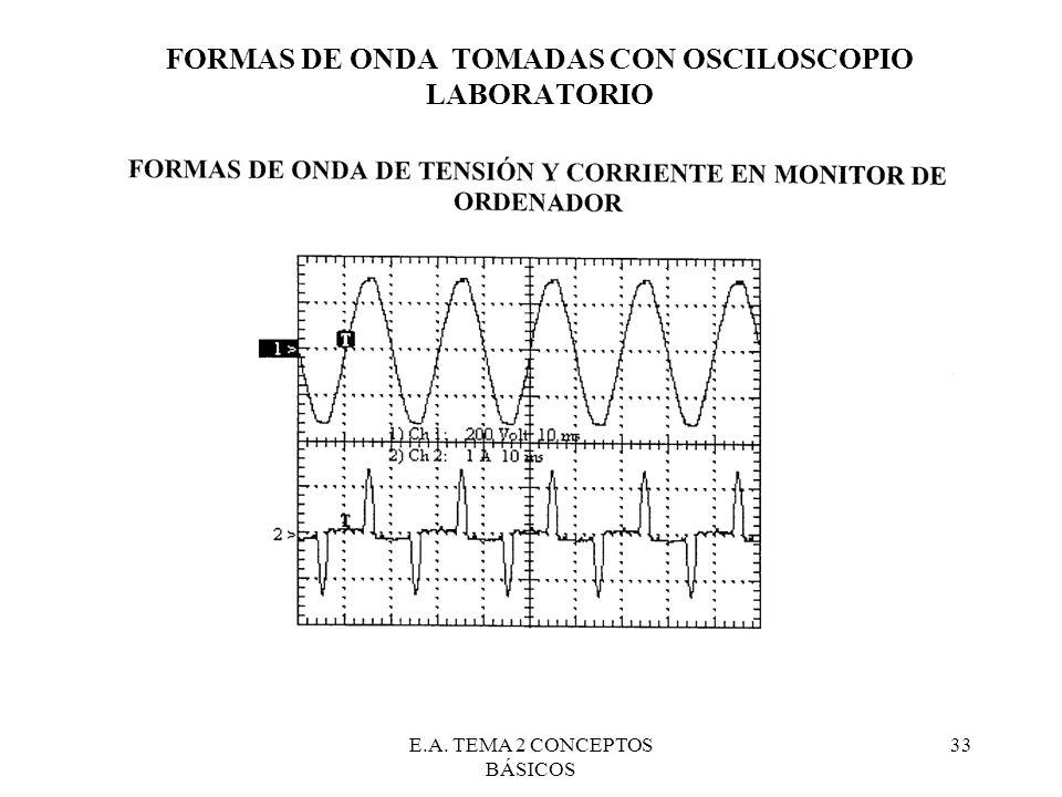 E.A. TEMA 2 CONCEPTOS BÁSICOS 33 FORMAS DE ONDA TOMADAS CON OSCILOSCOPIO LABORATORIO