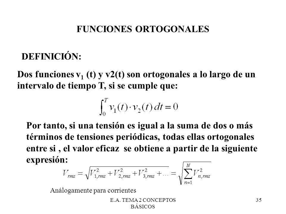 E.A. TEMA 2 CONCEPTOS BÁSICOS 35 FUNCIONES ORTOGONALES DEFINICIÓN: Dos funciones v 1 (t) y v2(t) son ortogonales a lo largo de un intervalo de tiempo