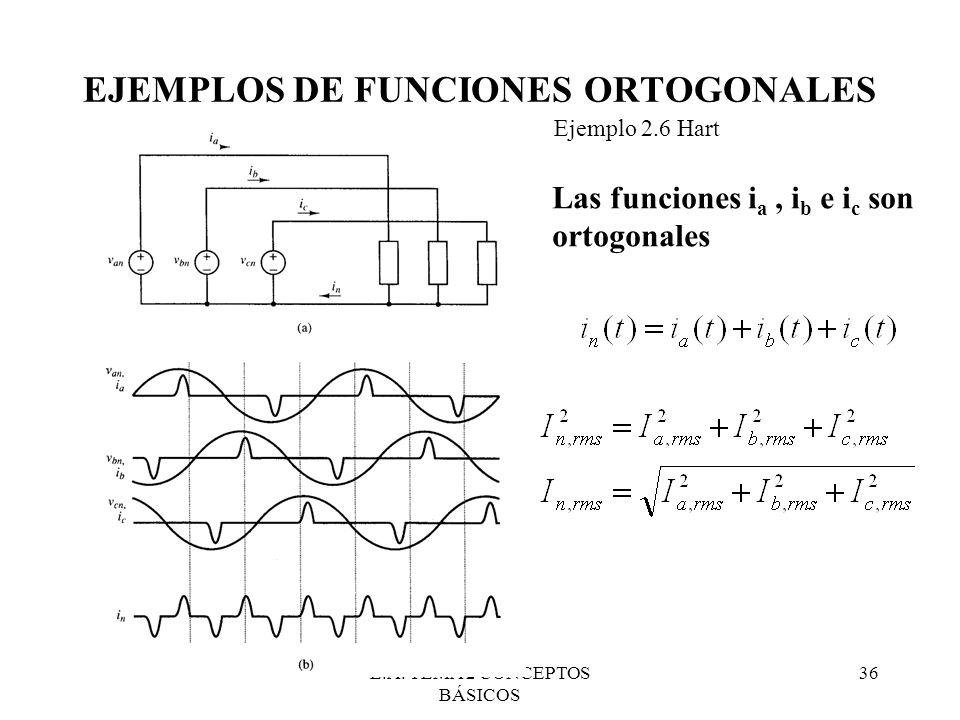 E.A. TEMA 2 CONCEPTOS BÁSICOS 36 EJEMPLOS DE FUNCIONES ORTOGONALES Las funciones i a, i b e i c son ortogonales Ejemplo 2.6 Hart
