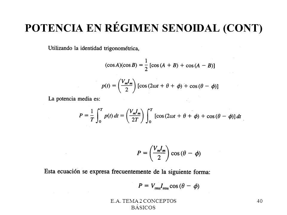 E.A. TEMA 2 CONCEPTOS BÁSICOS 40 POTENCIA EN RÉGIMEN SENOIDAL (CONT)