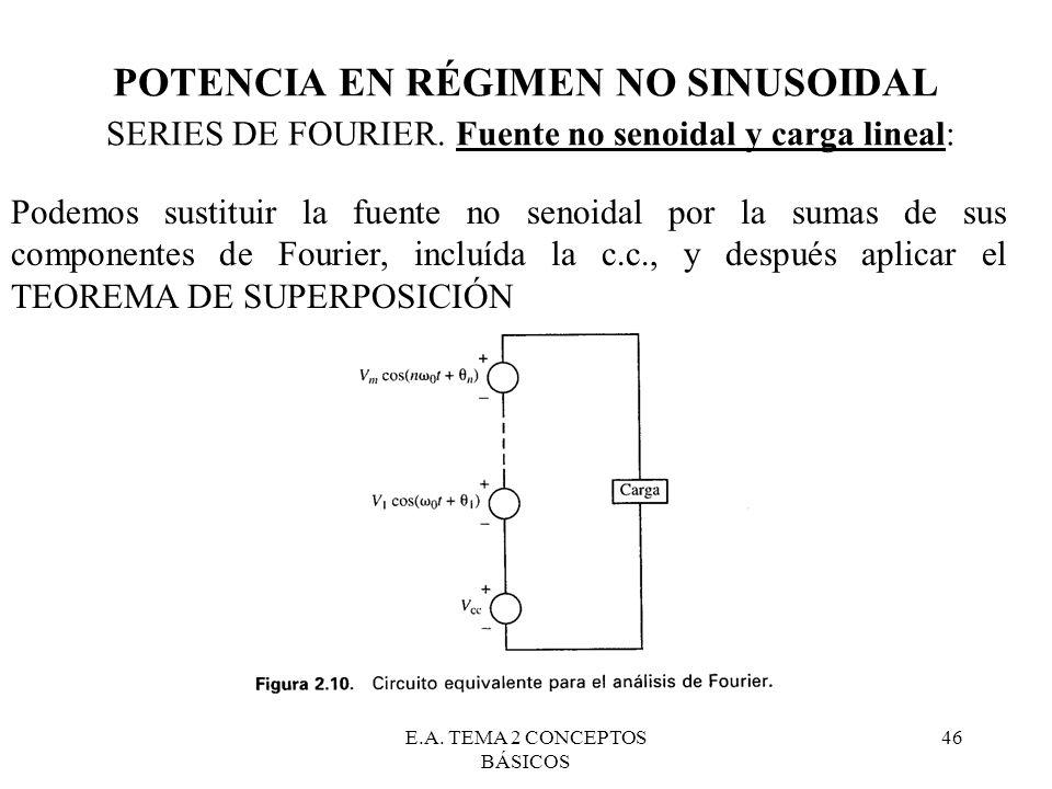 E.A. TEMA 2 CONCEPTOS BÁSICOS 46 POTENCIA EN RÉGIMEN NO SINUSOIDAL SERIES DE FOURIER. Fuente no senoidal y carga lineal: Podemos sustituir la fuente n
