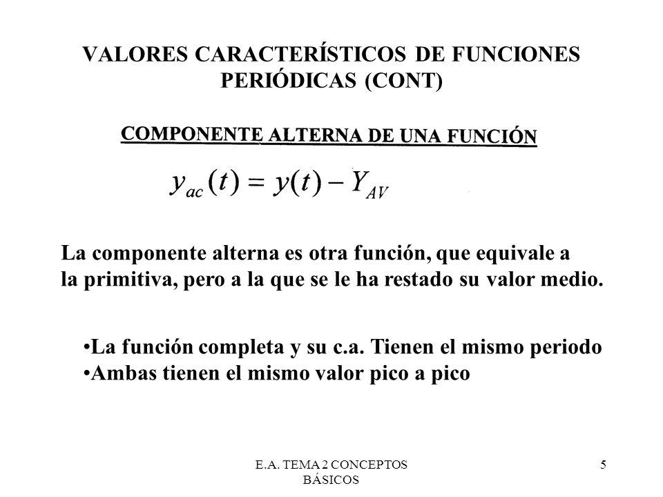 E.A. TEMA 2 CONCEPTOS BÁSICOS 5 VALORES CARACTERÍSTICOS DE FUNCIONES PERIÓDICAS (CONT) La componente alterna es otra función, que equivale a la primit