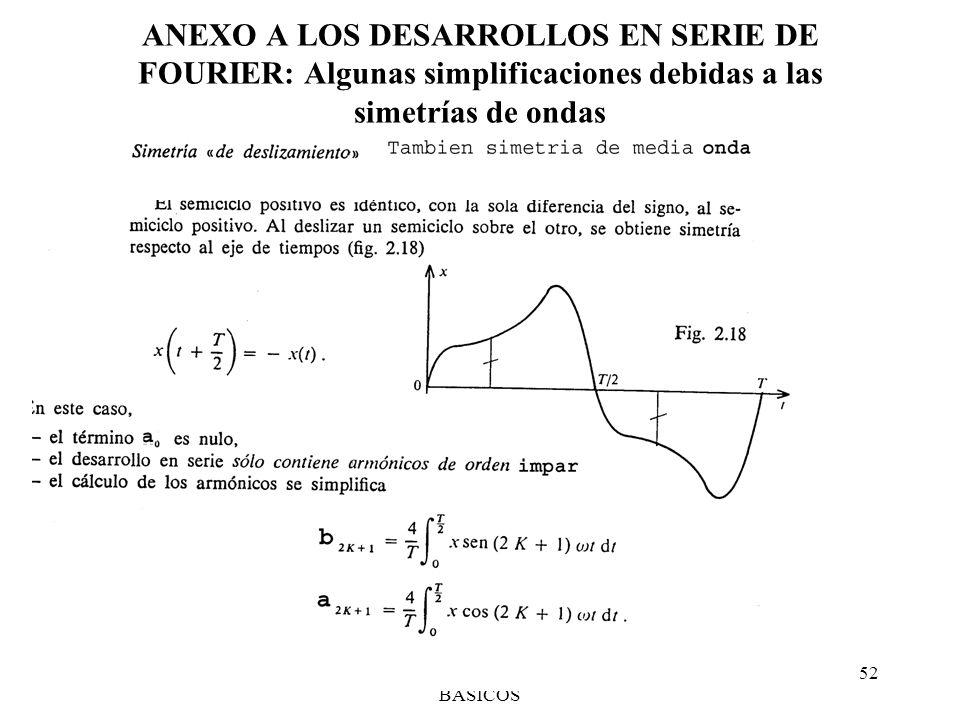 E.A. TEMA 2 CONCEPTOS BÁSICOS 52 ANEXO A LOS DESARROLLOS EN SERIE DE FOURIER: Algunas simplificaciones debidas a las simetrías de ondas