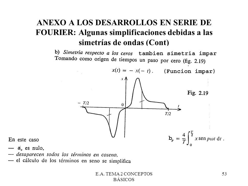 E.A. TEMA 2 CONCEPTOS BÁSICOS 53 ANEXO A LOS DESARROLLOS EN SERIE DE FOURIER: Algunas simplificaciones debidas a las simetrías de ondas (Cont)