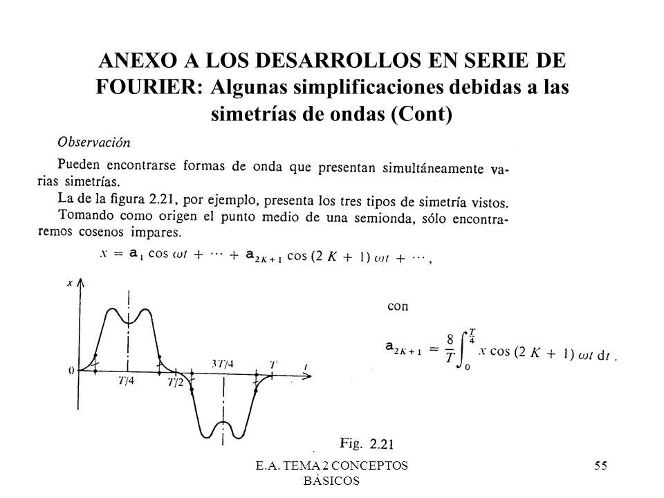 E.A. TEMA 2 CONCEPTOS BÁSICOS 55 ANEXO A LOS DESARROLLOS EN SERIE DE FOURIER: Algunas simplificaciones debidas a las simetrías de ondas (Cont)