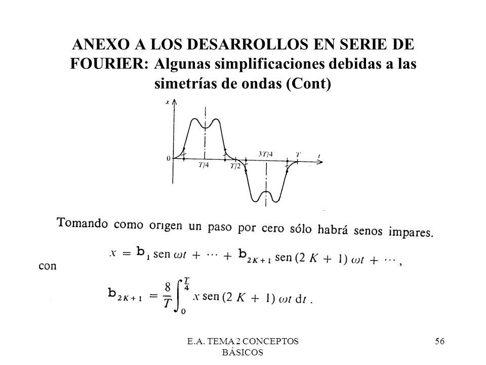 E.A. TEMA 2 CONCEPTOS BÁSICOS 56 ANEXO A LOS DESARROLLOS EN SERIE DE FOURIER: Algunas simplificaciones debidas a las simetrías de ondas (Cont)