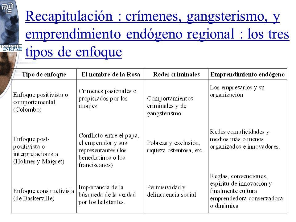 INRPME Recapitulación : crímenes, gangsterismo, y emprendimiento endógeno regional : los tres tipos de enfoque