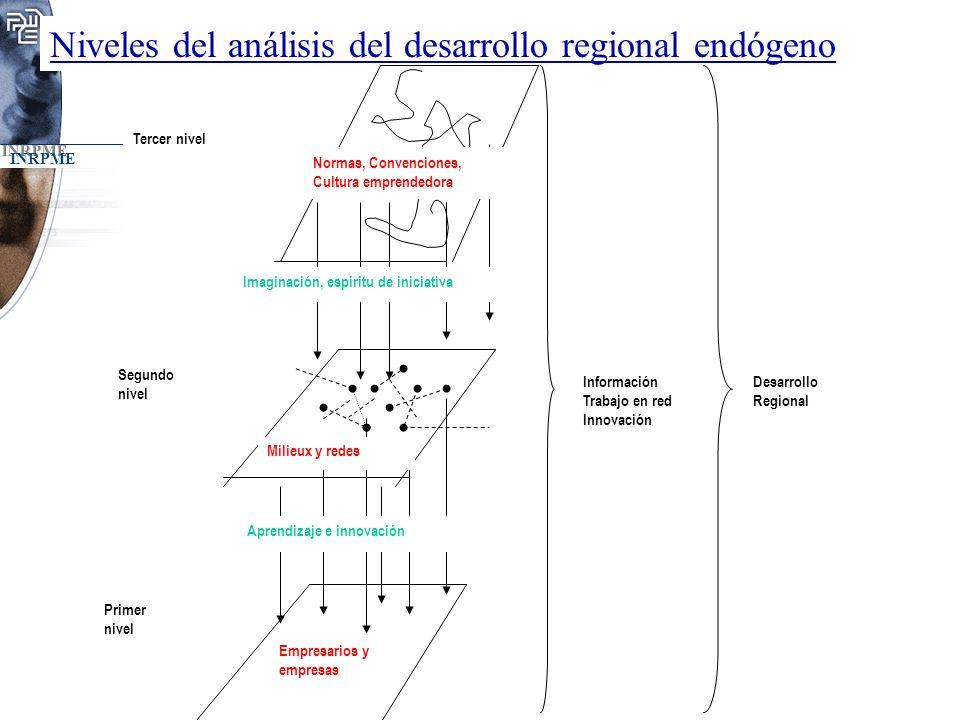 INRPME Niveles del análisis del desarrollo regional endógeno Primer nivel Segundo nivel Tercer nivel Información Trabajo en red Innovación Desarrollo