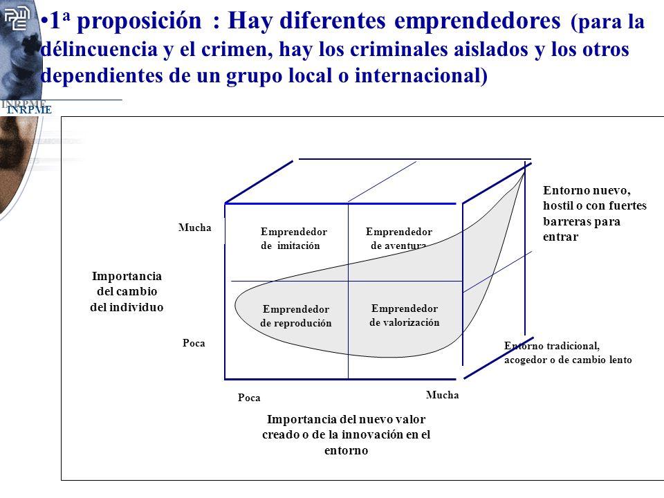 INRPME 1 a proposición : Hay diferentes emprendedores (para la délincuencia y el crimen, hay los criminales aislados y los otros dependientes de un gr