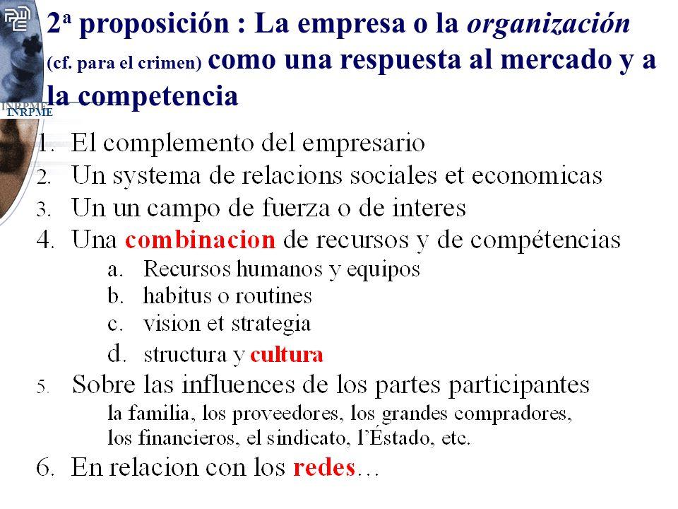 INRPME 2 a proposición : La empresa o la organización (cf. para el crimen) como una respuesta al mercado y a la competencia