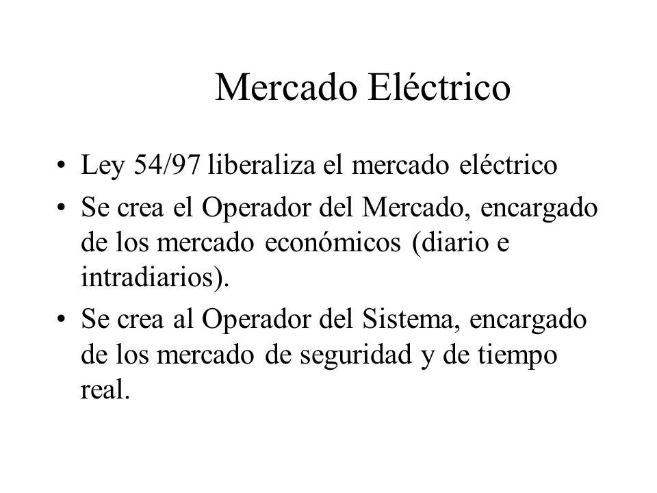 Mercado Eléctrico Ley 54/97 liberaliza el mercado eléctrico Se crea el Operador del Mercado, encargado de los mercado económicos (diario e intradiario