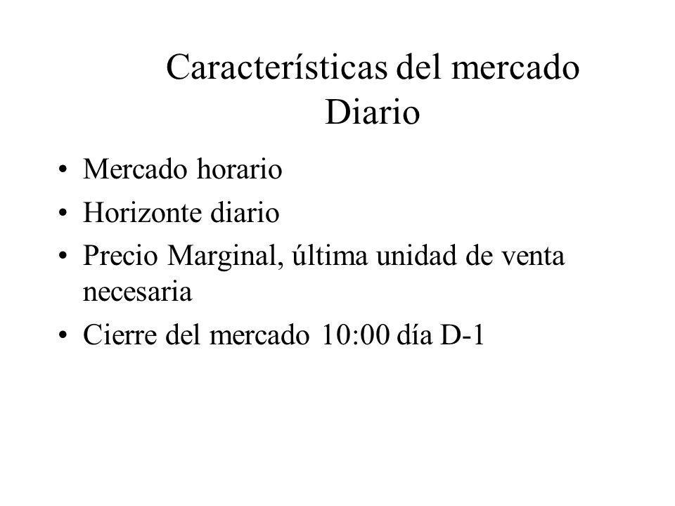 Características del mercado Diario Mercado horario Horizonte diario Precio Marginal, última unidad de venta necesaria Cierre del mercado 10:00 día D-1