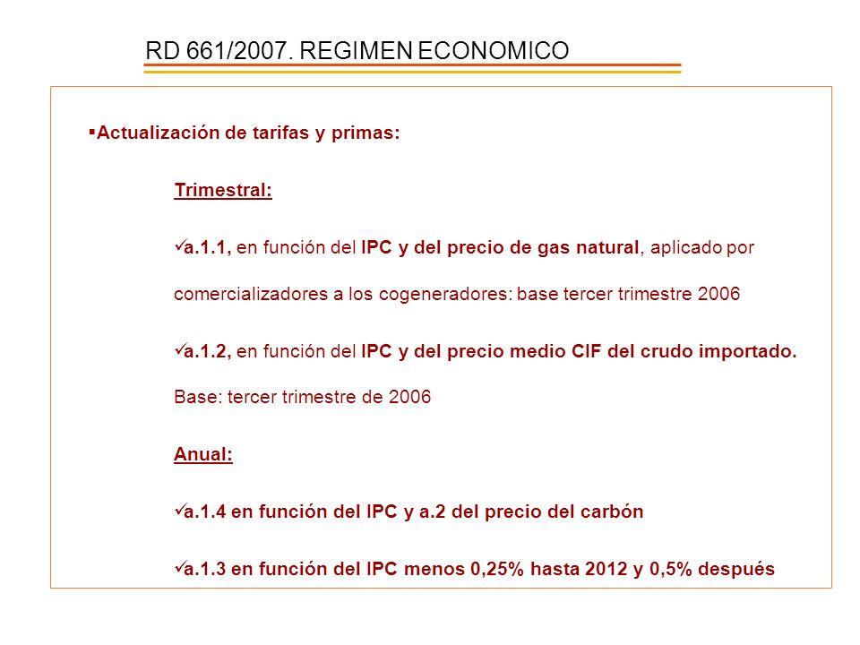 Actualización de tarifas y primas: Trimestral: a.1.1, en función del IPC y del precio de gas natural, aplicado por comercializadores a los cogenerador