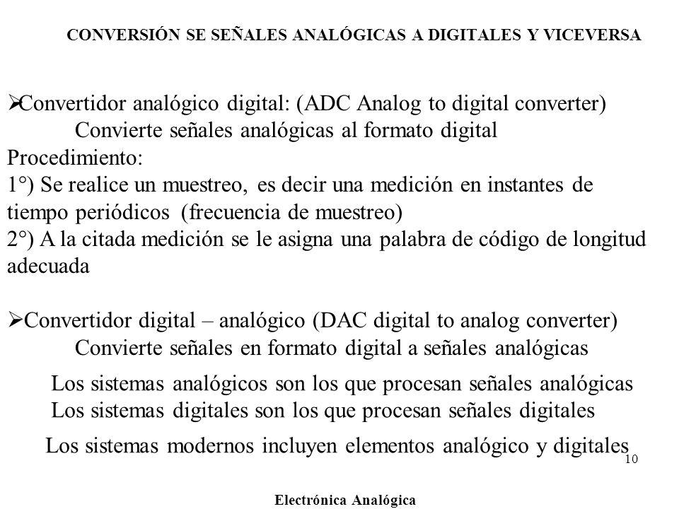 Electrónica Analógica 10 CONVERSIÓN SE SEÑALES ANALÓGICAS A DIGITALES Y VICEVERSA Convertidor analógico digital: (ADC Analog to digital converter) Con