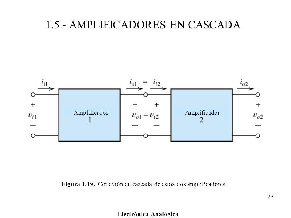 Electrónica Analógica 23 Figura 1.19. Conexión en cascada de estos dos amplificadores. Amplificador 1.5.- AMPLIFICADORES EN CASCADA