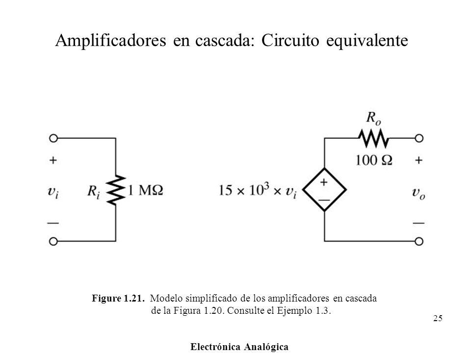 Electrónica Analógica 25 Figure 1.21. Modelo simplificado de los amplificadores en cascada de la Figura 1.20. Consulte el Ejemplo 1.3. Amplificadores