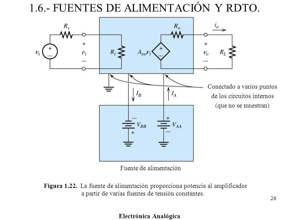 Electrónica Analógica 26 Figura 1.22. La fuente de alimentación proporciona potencia al amplificador a partir de varias fuentes de tensión constantes.