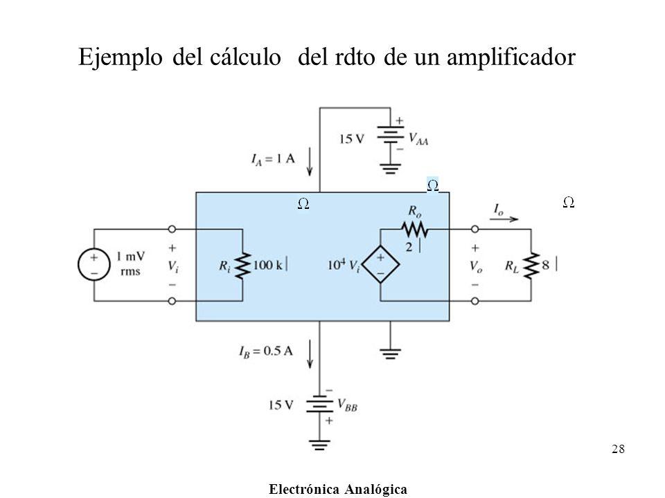 Electrónica Analógica 28 Figura 1.24. Amplificador del Ejemplo 1.4. Ejemplo del cálculo del rdto de un amplificador