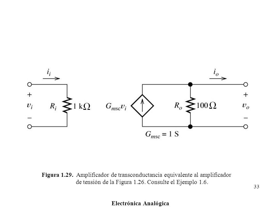 Electrónica Analógica 33 Figura 1.29. Amplificador de transconductancia equivalente al amplificador de tensión de la Figura 1.26. Consulte el Ejemplo