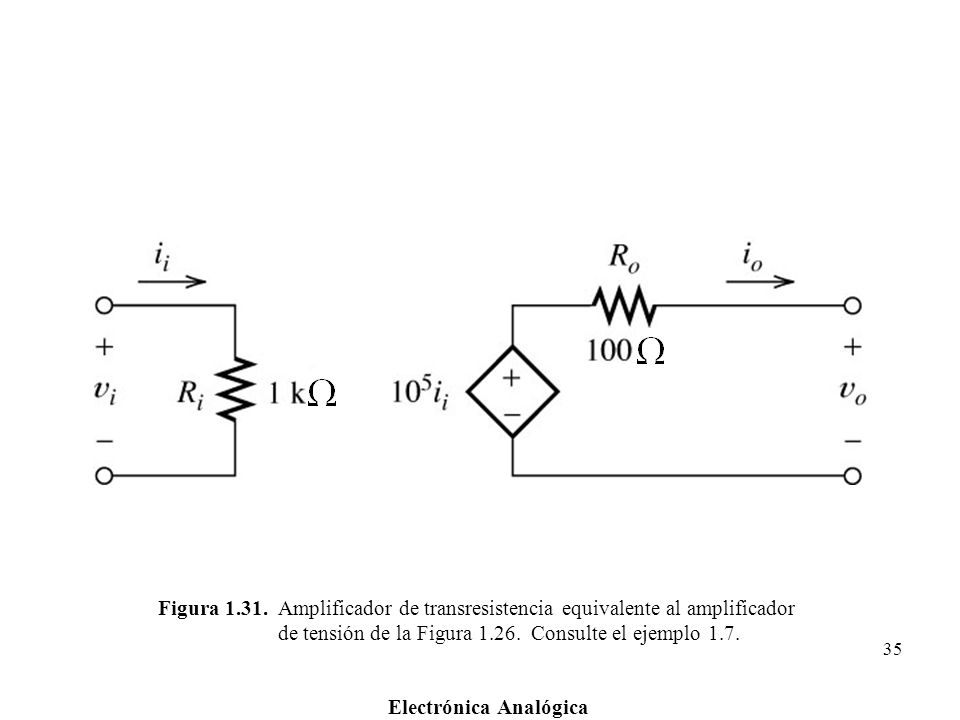 Electrónica Analógica 35 Figura 1.31. Amplificador de transresistencia equivalente al amplificador de tensión de la Figura 1.26. Consulte el ejemplo 1
