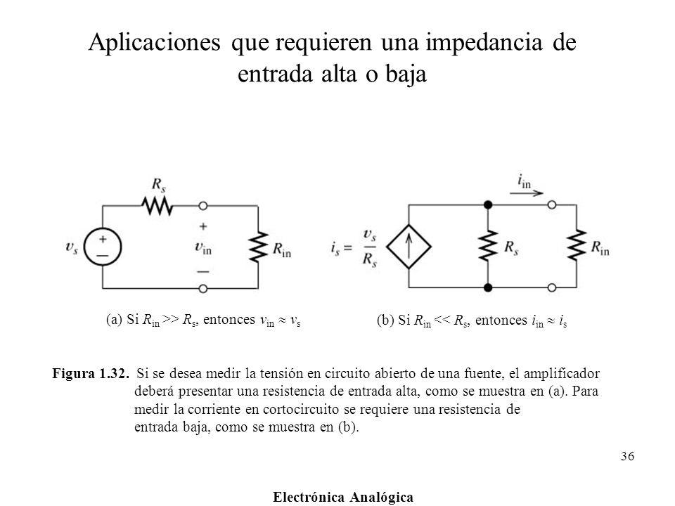 Electrónica Analógica 36 Figura 1.32. Si se desea medir la tensión en circuito abierto de una fuente, el amplificador deberá presentar una resistencia
