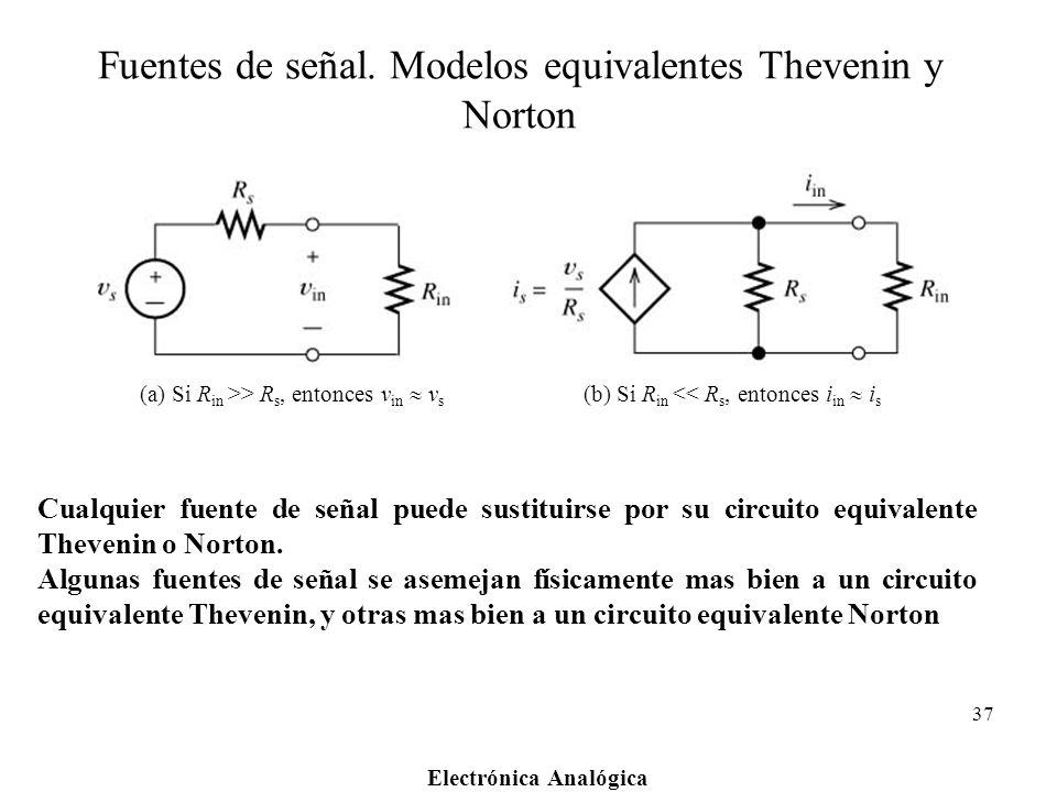 Electrónica Analógica 37 Cualquier fuente de señal puede sustituirse por su circuito equivalente Thevenin o Norton. Algunas fuentes de señal se asemej