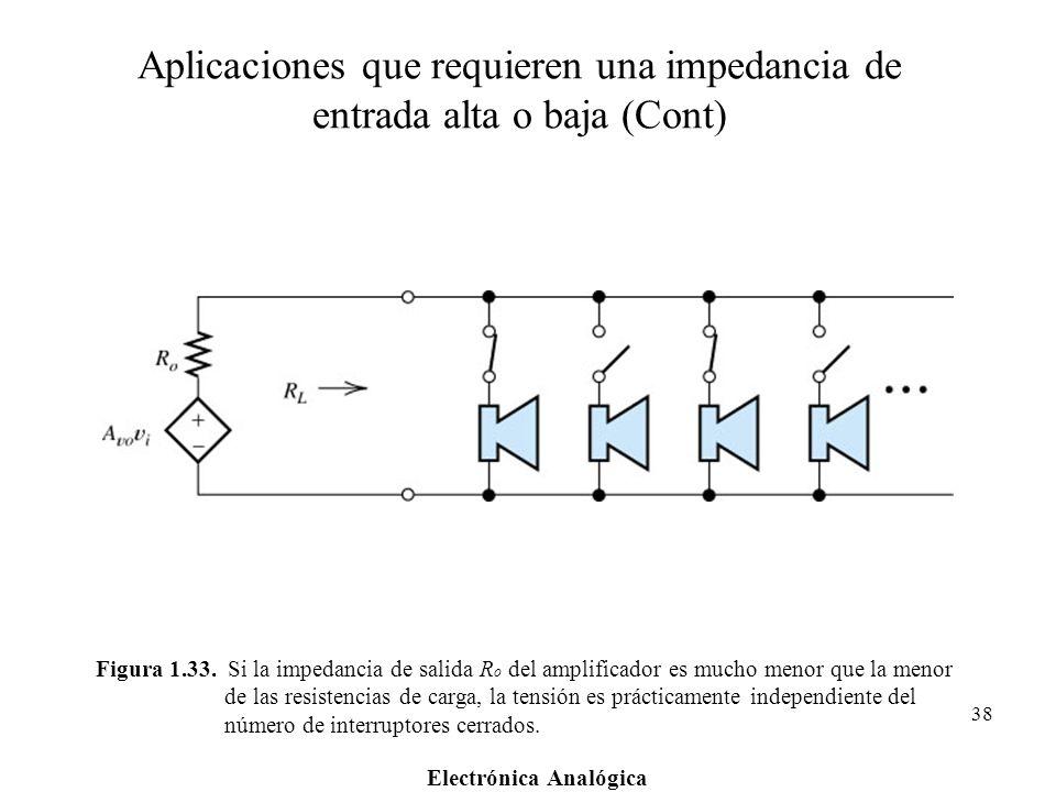 Electrónica Analógica 38 Figura 1.33. Si la impedancia de salida R o del amplificador es mucho menor que la menor de las resistencias de carga, la ten