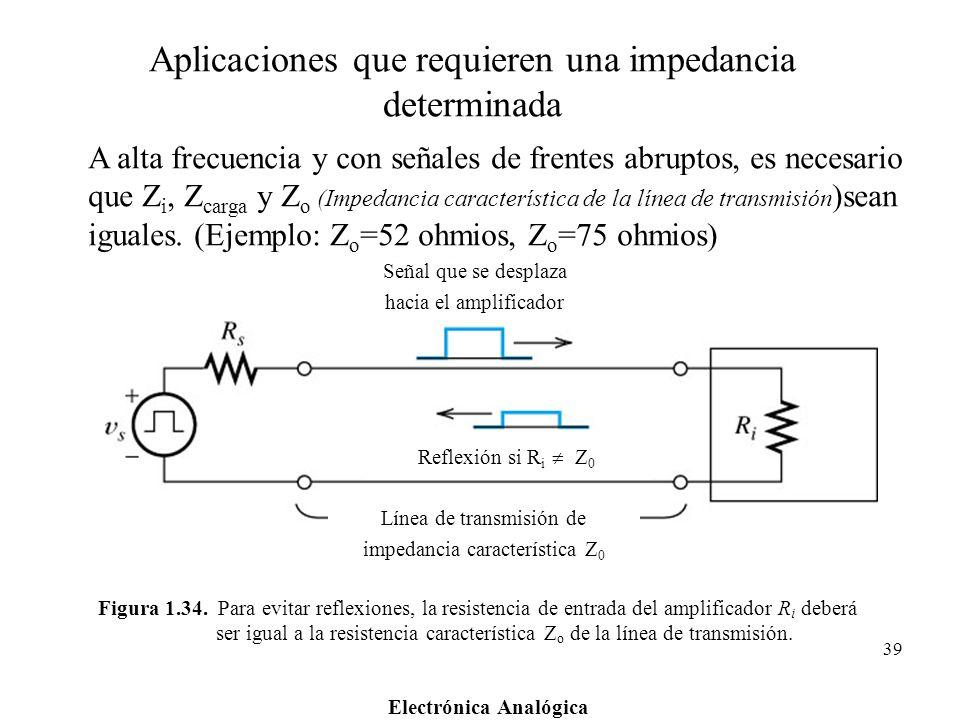 Electrónica Analógica 39 Figura 1.34. Para evitar reflexiones, la resistencia de entrada del amplificador R i deberá ser igual a la resistencia caract