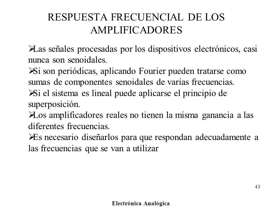 Electrónica Analógica 43 RESPUESTA FRECUENCIAL DE LOS AMPLIFICADORES Las señales procesadas por los dispositivos electrónicos, casi nunca son senoidal