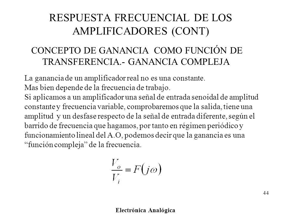 Electrónica Analógica 44 RESPUESTA FRECUENCIAL DE LOS AMPLIFICADORES (CONT) CONCEPTO DE GANANCIA COMO FUNCIÓN DE TRANSFERENCIA.- GANANCIA COMPLEJA La