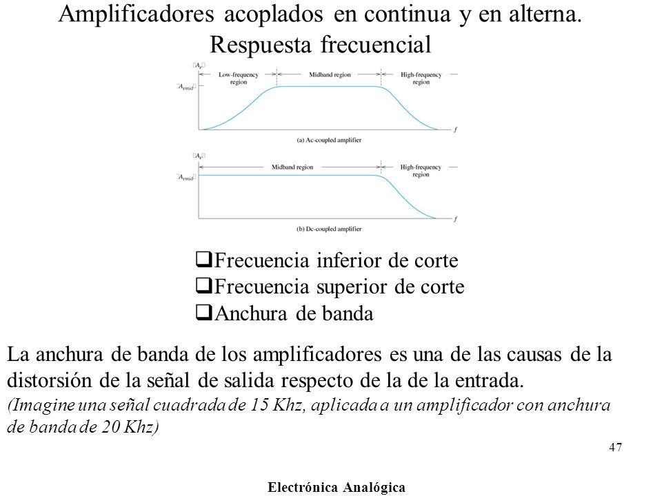 Electrónica Analógica 47 Amplificadores acoplados en continua y en alterna. Respuesta frecuencial Frecuencia inferior de corte Frecuencia superior de
