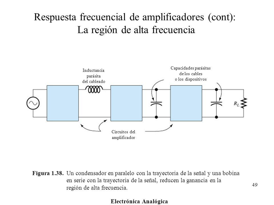 Electrónica Analógica 49 Figura 1.38. Un condensador en paralelo con la trayectoria de la señal y una bobina en serie con la trayectoria de la señal,