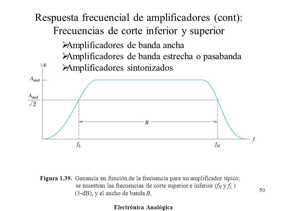 Electrónica Analógica 50 Figura 1.39. Ganancia en función de la frecuencia para un amplificador típico; se muestran las frecuencias de corte superior