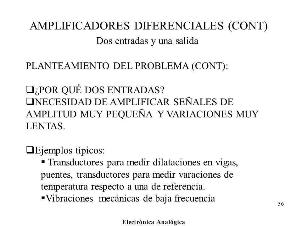 Electrónica Analógica 56 AMPLIFICADORES DIFERENCIALES (CONT) Dos entradas y una salida PLANTEAMIENTO DEL PROBLEMA (CONT): ¿POR QUÉ DOS ENTRADAS? NECES