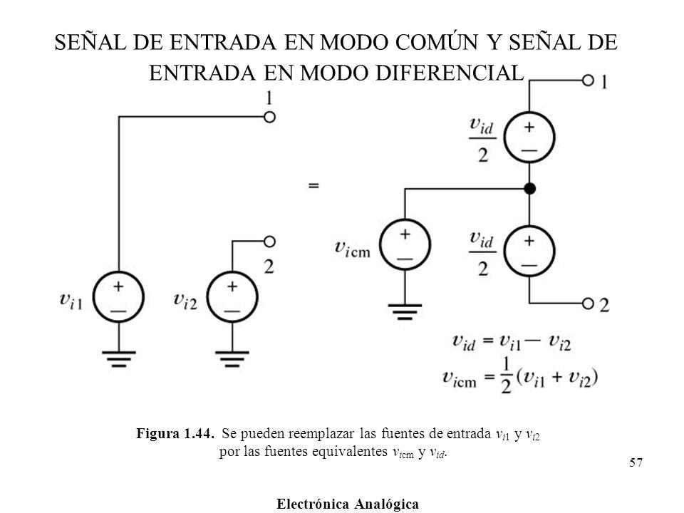 Electrónica Analógica 57 Figura 1.44. Se pueden reemplazar las fuentes de entrada v i1 y v i2 por las fuentes equivalentes v icm y v id. SEÑAL DE ENTR