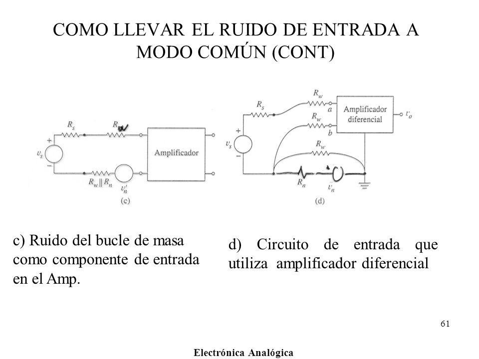 Electrónica Analógica 61 COMO LLEVAR EL RUIDO DE ENTRADA A MODO COMÚN (CONT) c) Ruido del bucle de masa como componente de entrada en el Amp. d) Circu