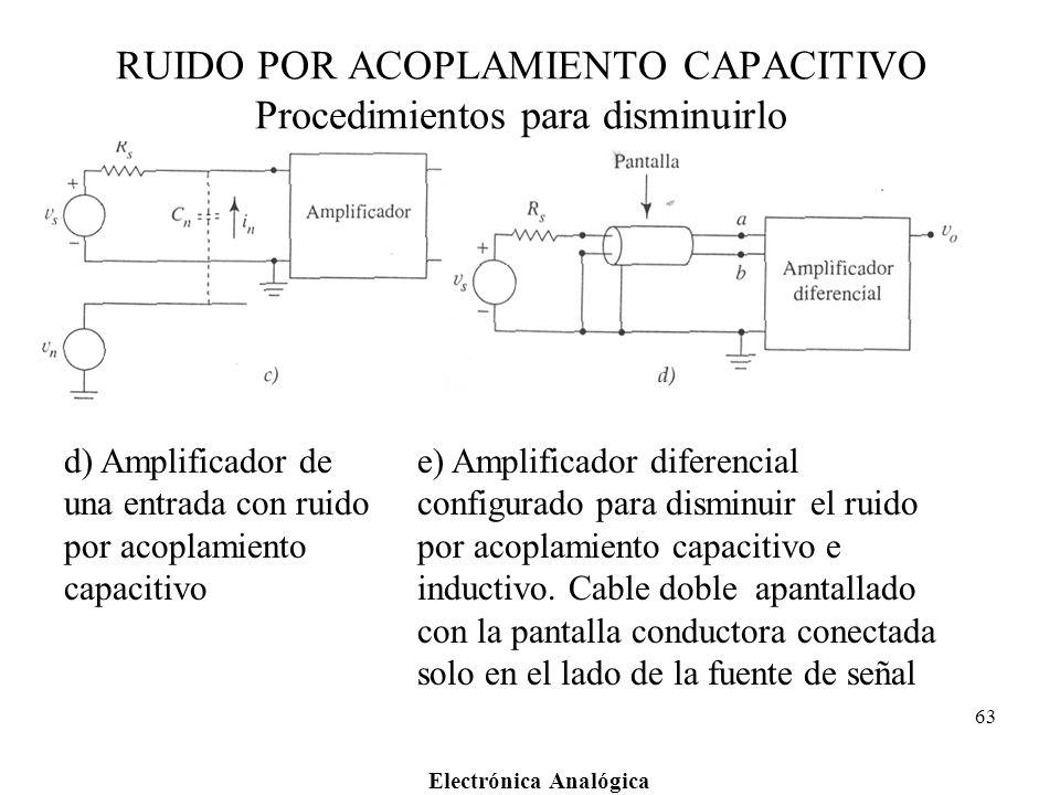 Electrónica Analógica 63 RUIDO POR ACOPLAMIENTO CAPACITIVO Procedimientos para disminuirlo d) Amplificador de una entrada con ruido por acoplamiento c